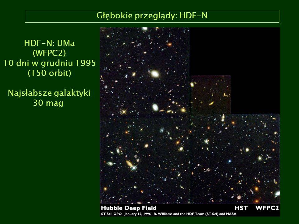 Głębokie przeglądy: HDF-N