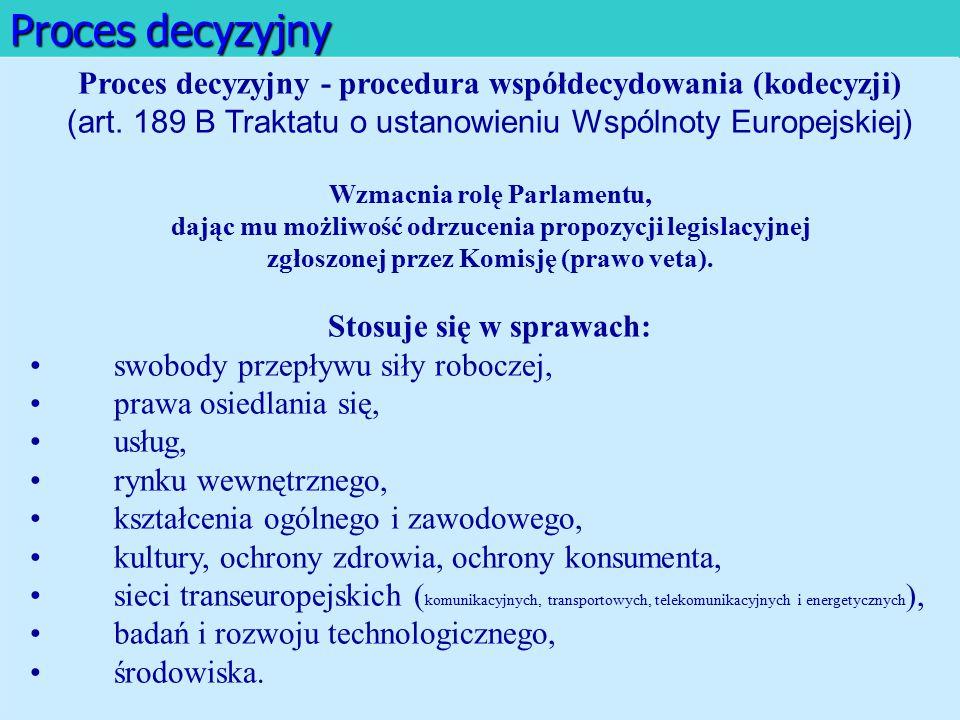 Proces decyzyjny Proces decyzyjny - procedura współdecydowania (kodecyzji) (art. 189 B Traktatu o ustanowieniu Wspólnoty Europejskiej)