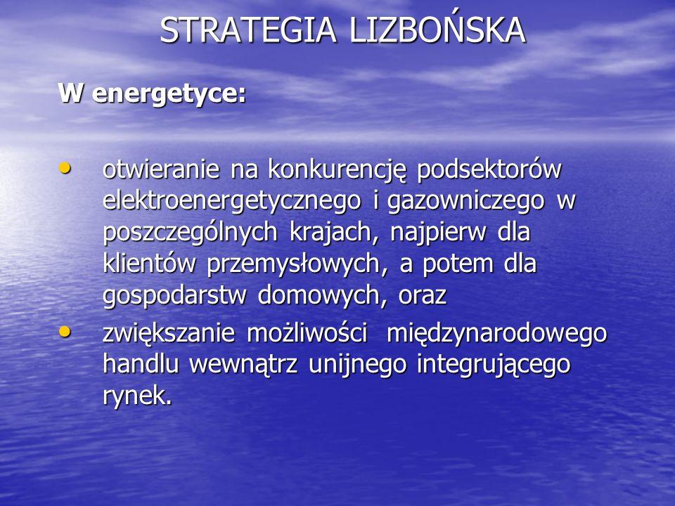 STRATEGIA LIZBOŃSKA W energetyce: