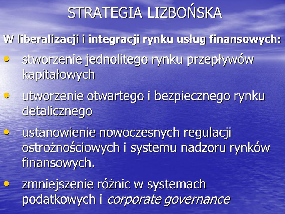 STRATEGIA LIZBOŃSKA W liberalizacji i integracji rynku usług finansowych: stworzenie jednolitego rynku przepływów kapitałowych.