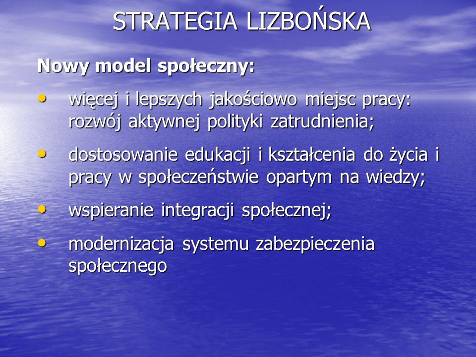 STRATEGIA LIZBOŃSKA Nowy model społeczny: