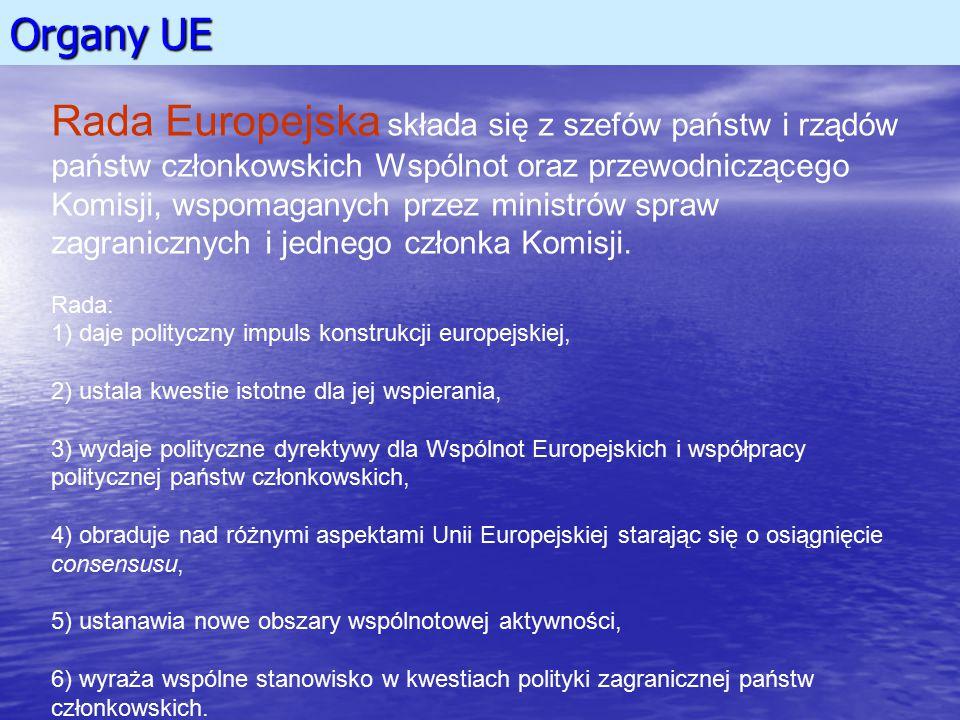 Organy UE