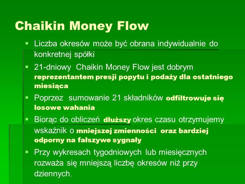 Chaikin Money Flow Liczba okresów może być obrana indywidualnie do konkretnej spółki.