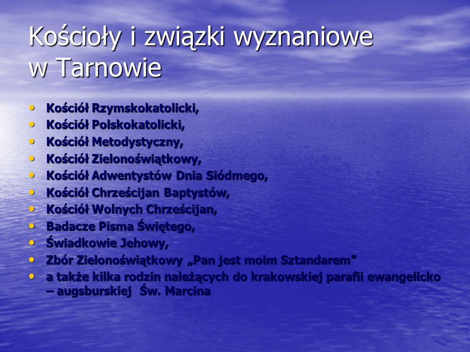 Kościoły i związki wyznaniowe w Tarnowie