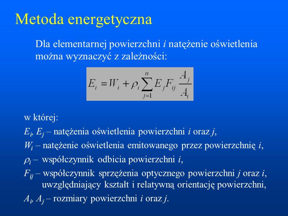 Metoda energetyczna w której: