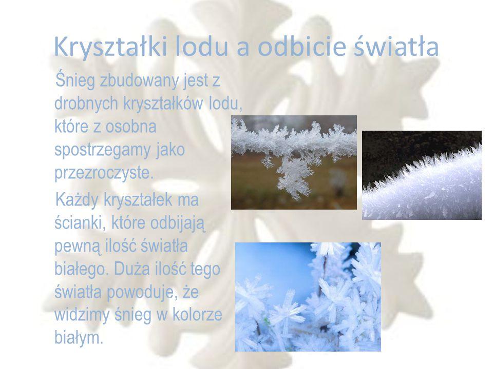 Kryształki lodu a odbicie światła
