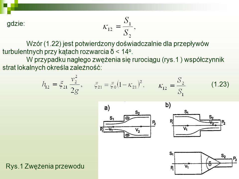 gdzie: Wzór (1.22) jest potwierdzony doświadczalnie dla przepływów. turbulentnych przy kątach rozwarcia δ < 14o.