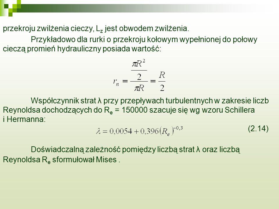przekroju zwilżenia cieczy, Lz jest obwodem zwilżenia.