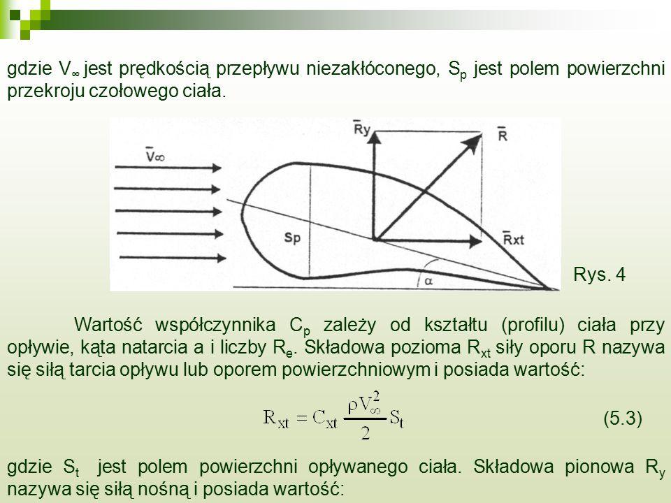 gdzie V∞ jest prędkością przepływu niezakłóconego, Sp jest polem powierzchni przekroju czołowego ciała.