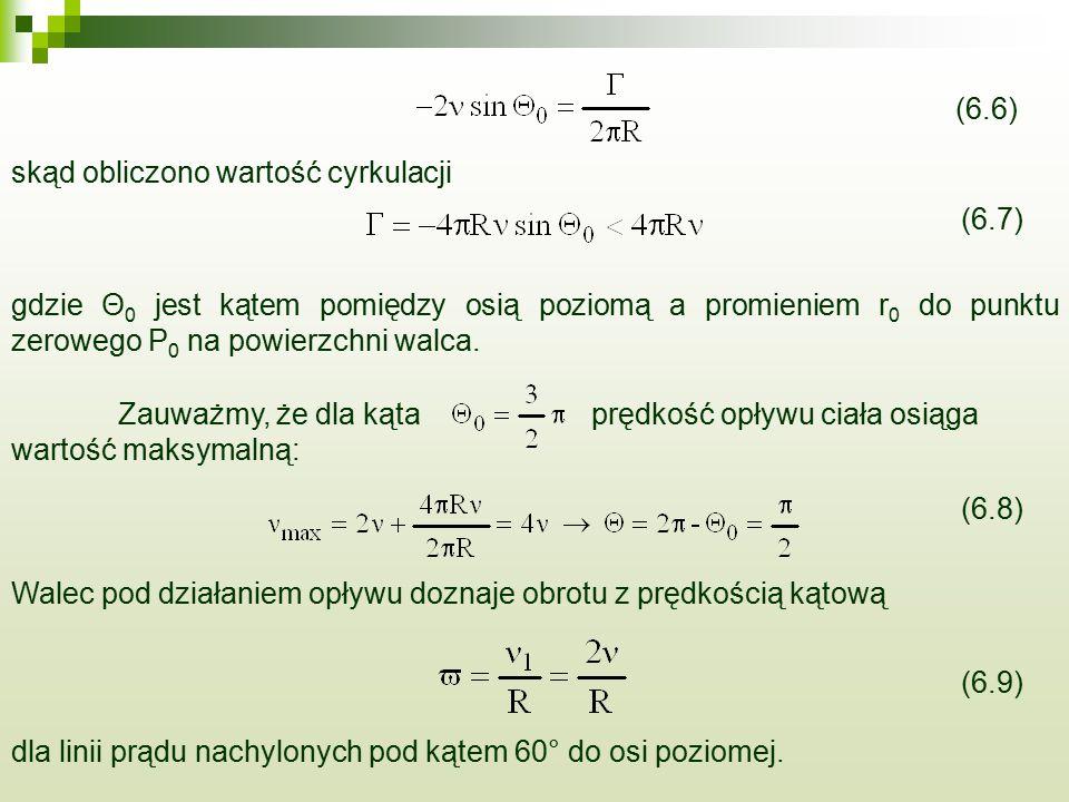 (6.6) skąd obliczono wartość cyrkulacji. (6.7)