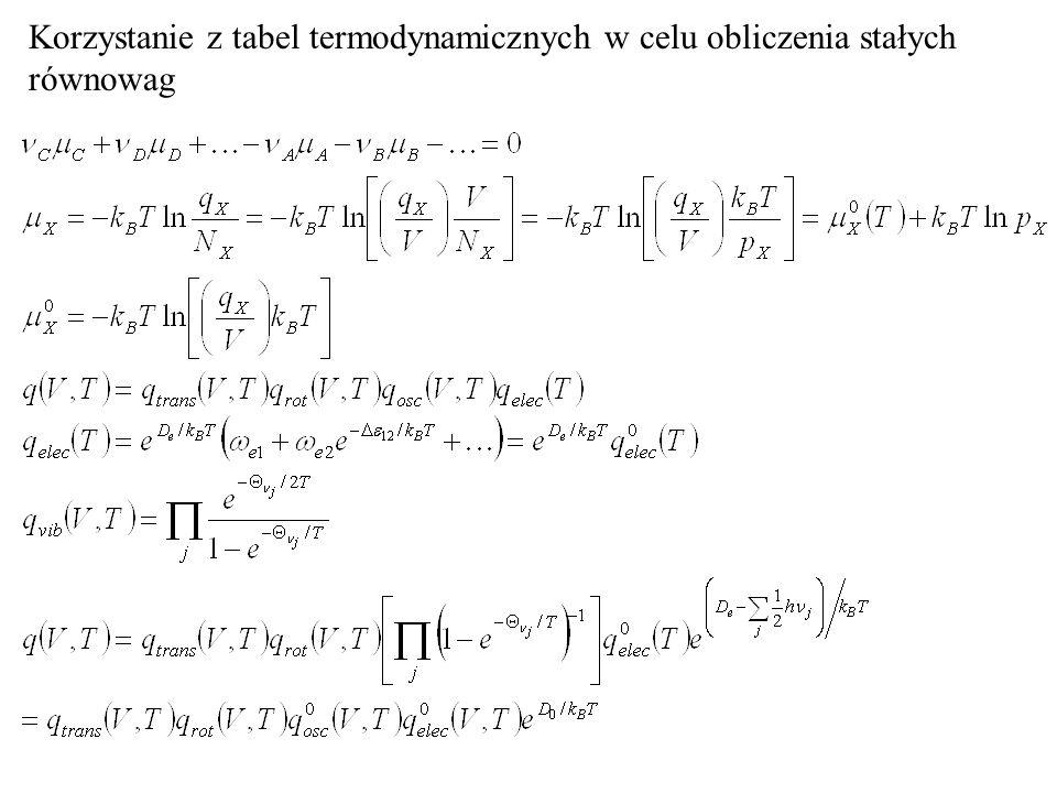 Korzystanie z tabel termodynamicznych w celu obliczenia stałych równowag