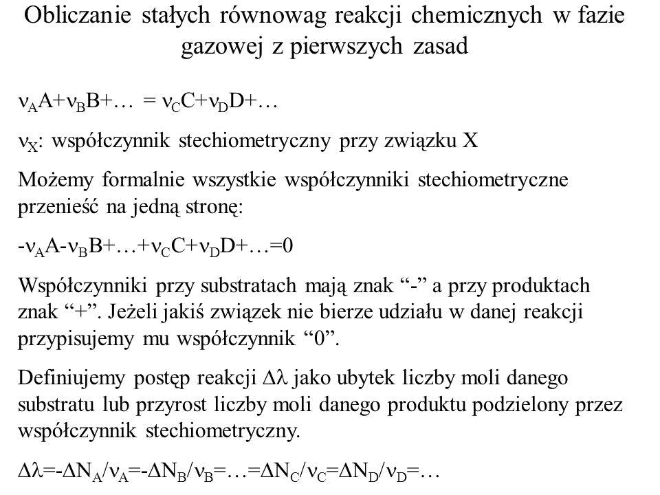 Obliczanie stałych równowag reakcji chemicznych w fazie gazowej z pierwszych zasad