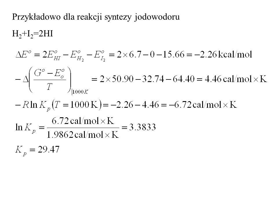 Przykładowo dla reakcji syntezy jodowodoru
