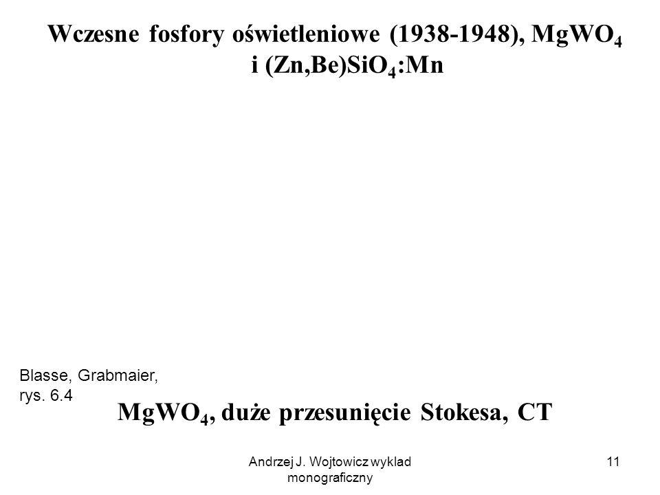 Wczesne fosfory oświetleniowe (1938-1948), MgWO4 i (Zn,Be)SiO4:Mn