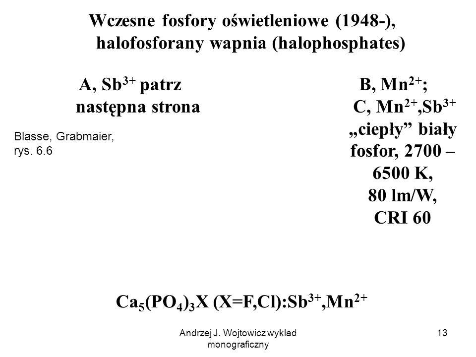 A, Sb3+ patrz następna strona Ca5(PO4)3X (X=F,Cl):Sb3+,Mn2+