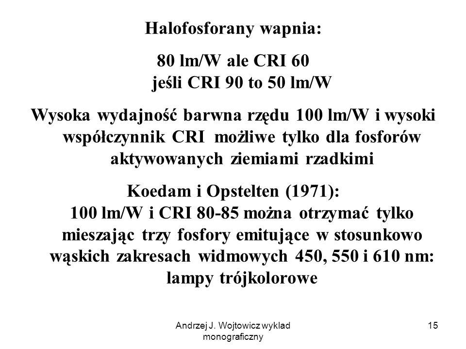 Halofosforany wapnia: 80 lm/W ale CRI 60 jeśli CRI 90 to 50 lm/W