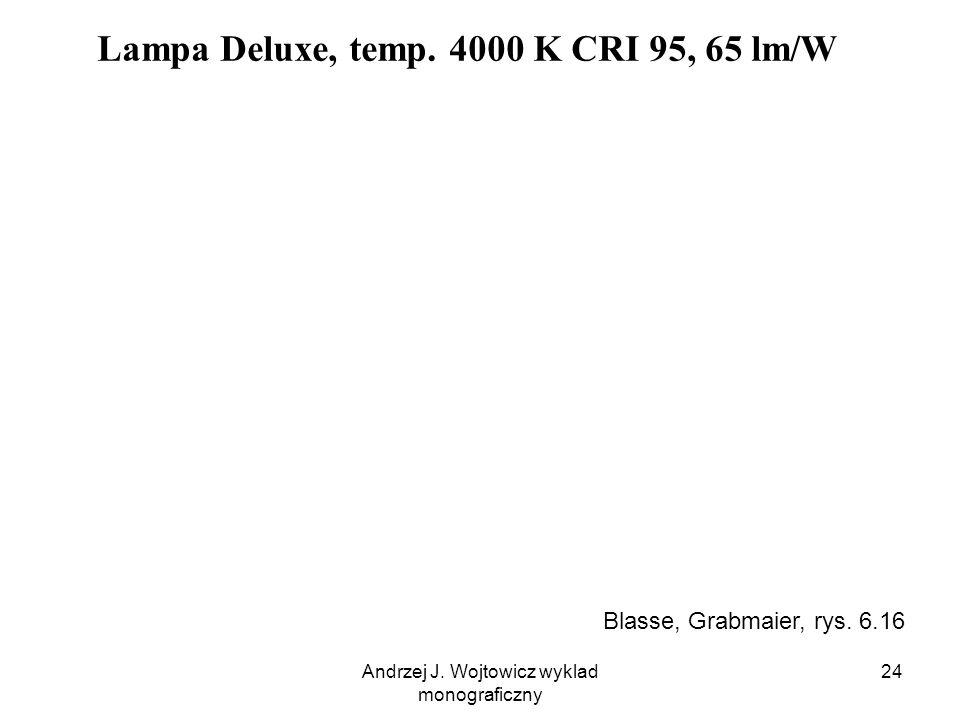 Lampa Deluxe, temp. 4000 K CRI 95, 65 lm/W