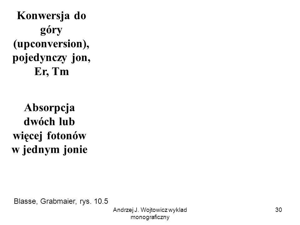 Konwersja do góry (upconversion), pojedynczy jon, Er, Tm