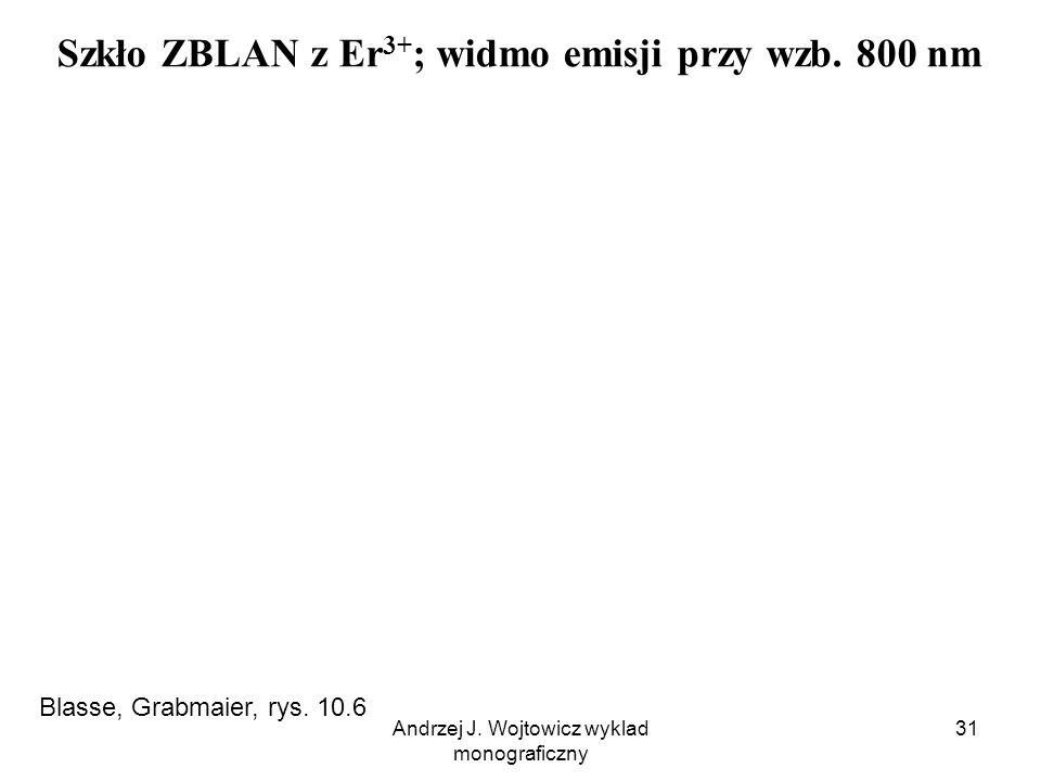 Szkło ZBLAN z Er3+; widmo emisji przy wzb. 800 nm