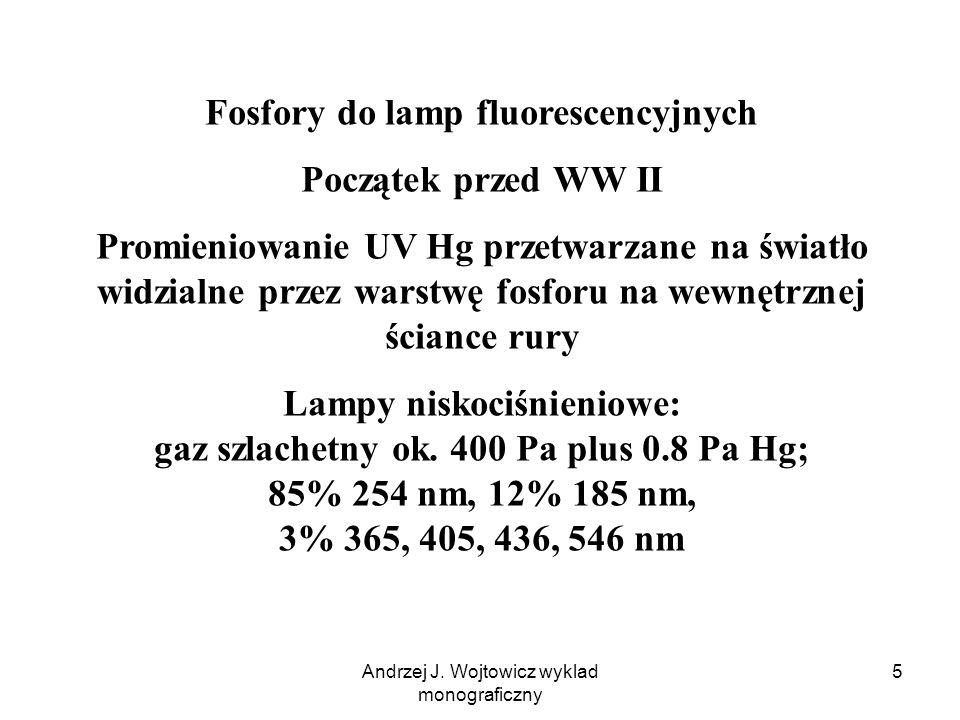 Fosfory do lamp fluorescencyjnych