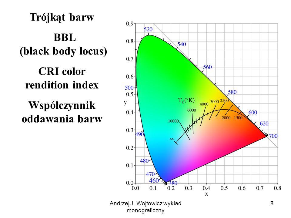 CRI color rendition index Współczynnik oddawania barw