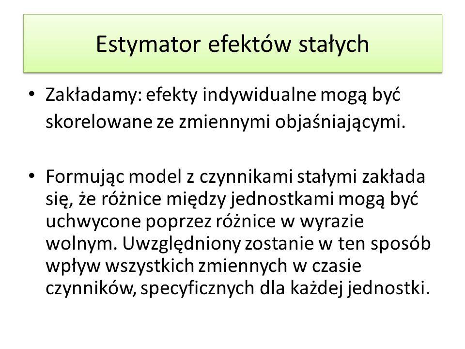 Estymator efektów stałych
