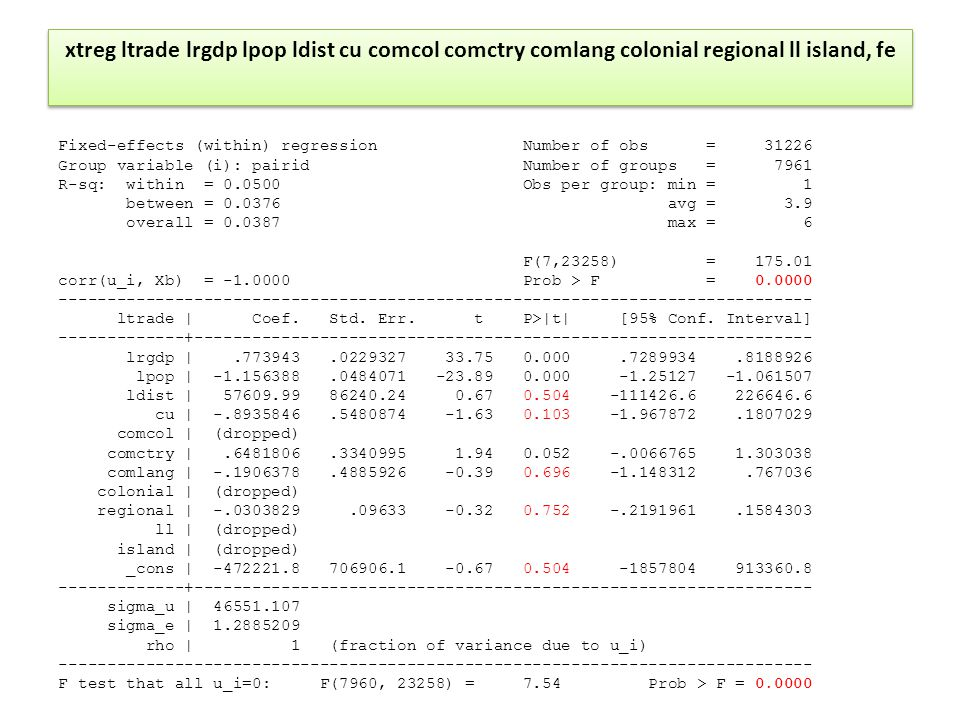 xtreg ltrade lrgdp lpop ldist cu comcol comctry comlang colonial regional ll island, fe