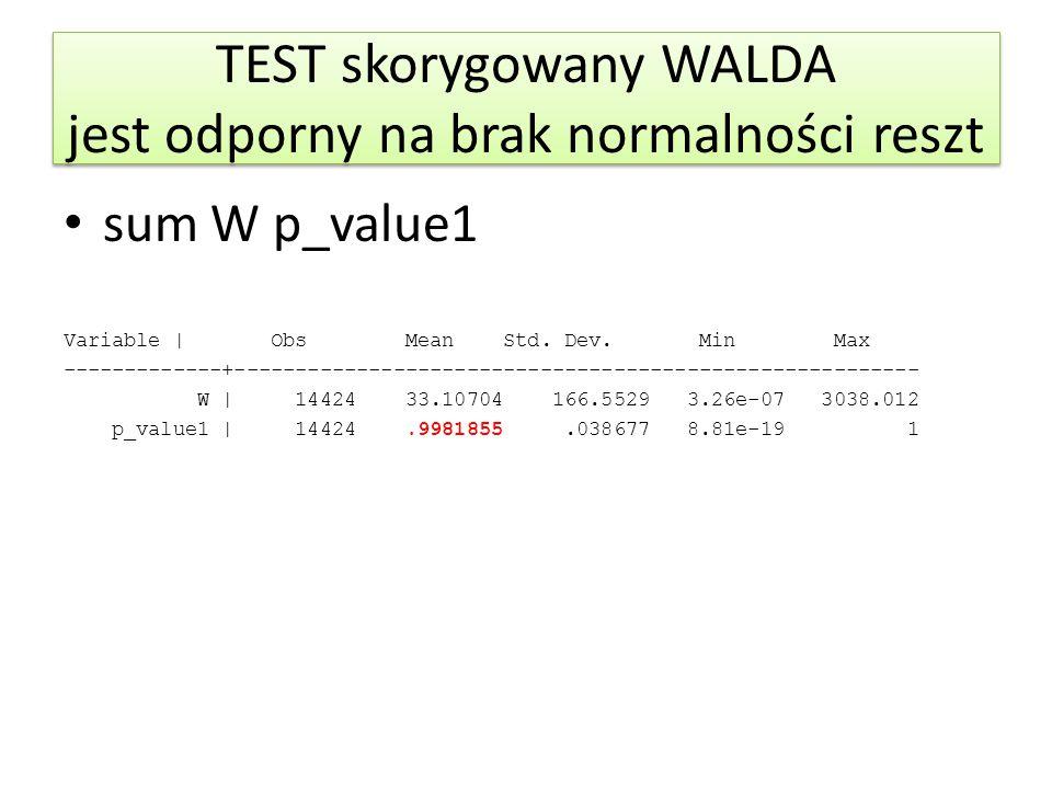 TEST skorygowany WALDA jest odporny na brak normalności reszt