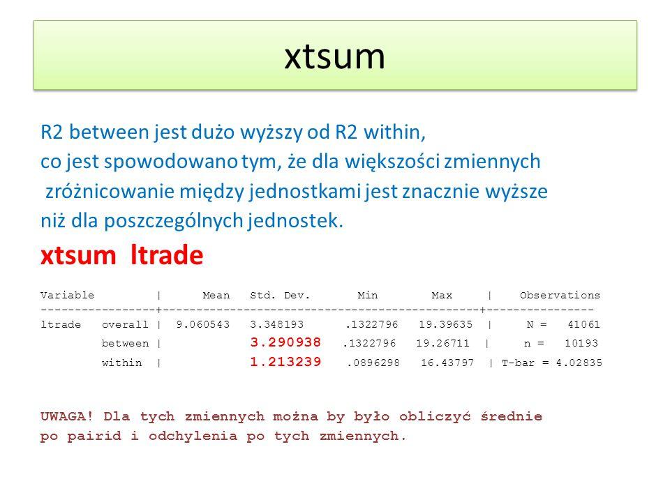 xtsum xtsum ltrade R2 between jest dużo wyższy od R2 within,