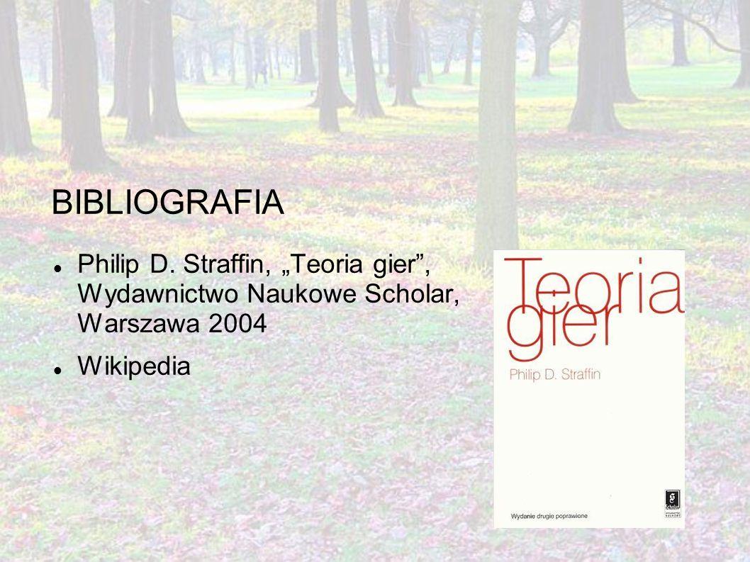 """BIBLIOGRAFIA Philip D. Straffin, """"Teoria gier , Wydawnictwo Naukowe Scholar, Warszawa 2004."""