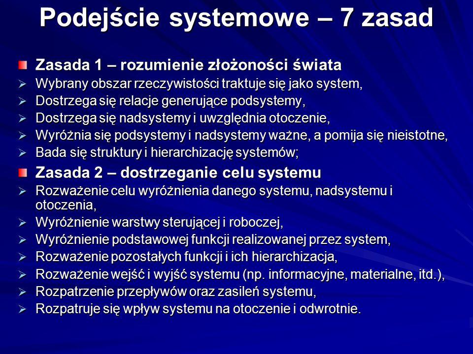Podejście systemowe – 7 zasad