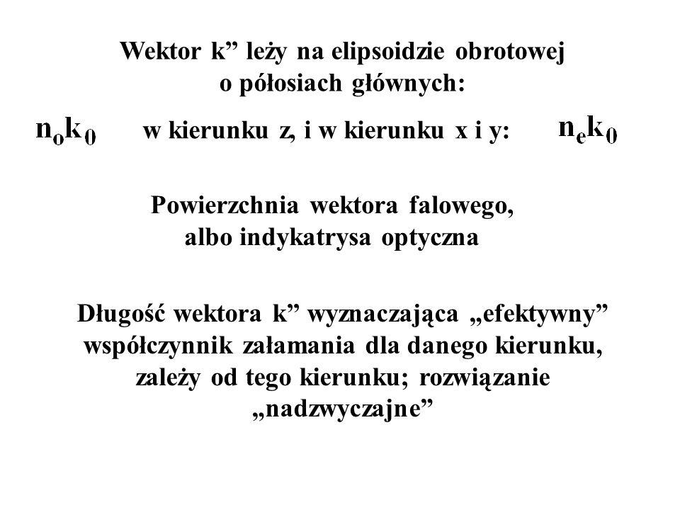 Wektor k'' leży na elipsoidzie obrotowej o półosiach głównych: