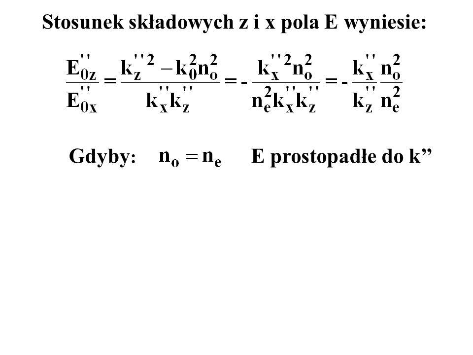 Stosunek składowych z i x pola E wyniesie: