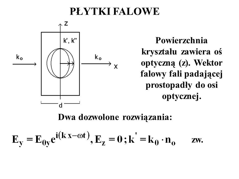 PŁYTKI FALOWE Powierzchnia kryształu zawiera oś optyczną (z). Wektor falowy fali padającej prostopadły do osi optycznej.