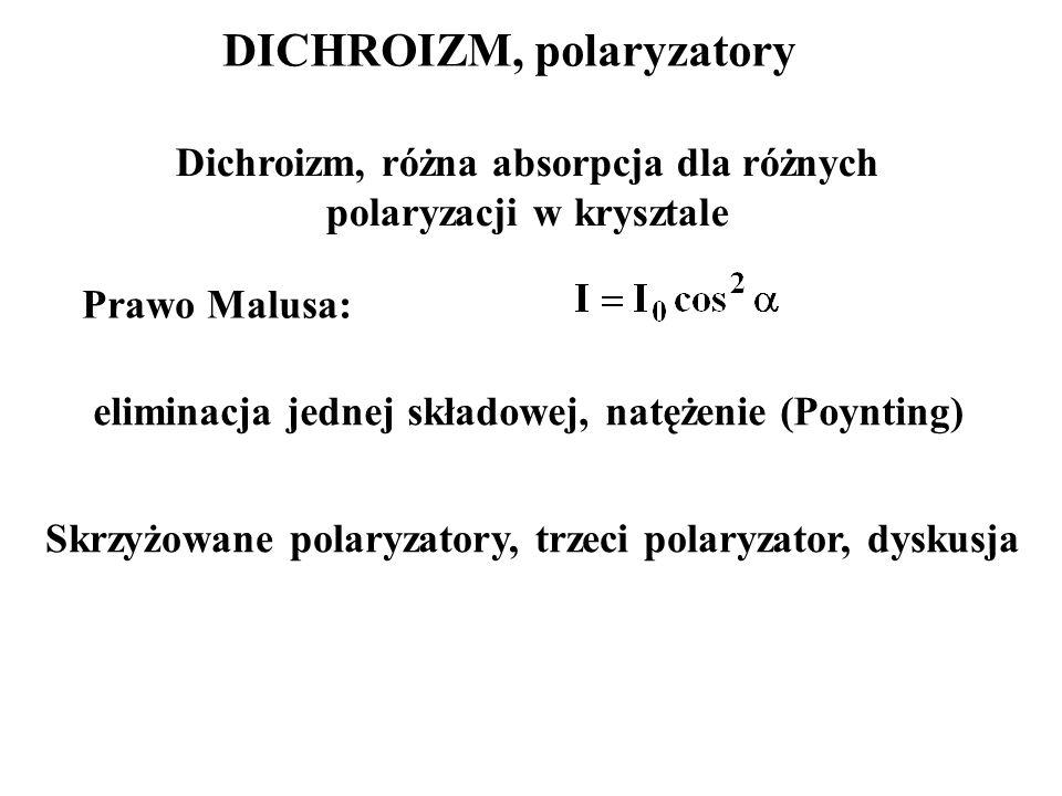 DICHROIZM, polaryzatory