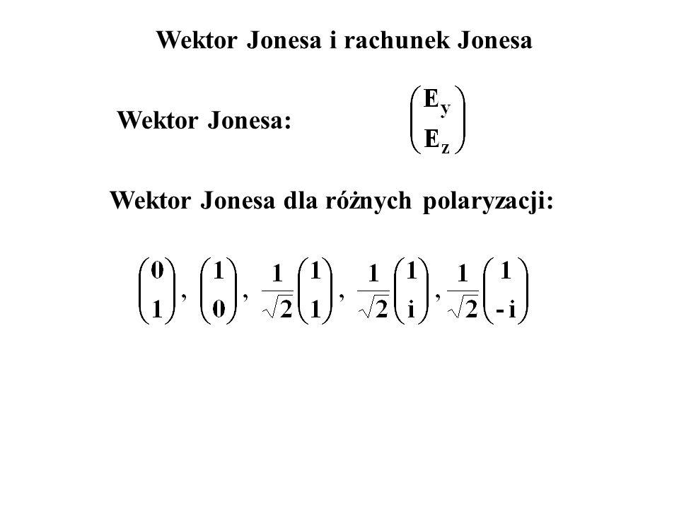 Wektor Jonesa i rachunek Jonesa Wektor Jonesa dla różnych polaryzacji: