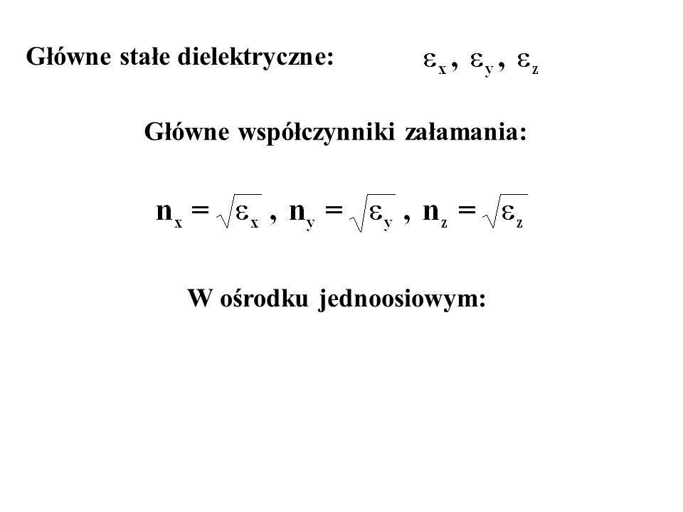 Główne stałe dielektryczne: