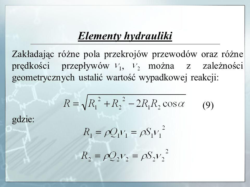 Elementy hydrauliki