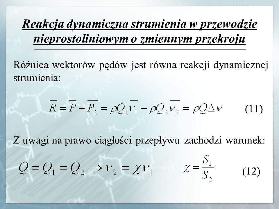 Reakcja dynamiczna strumienia w przewodzie nieprostoliniowym o zmiennym przekroju