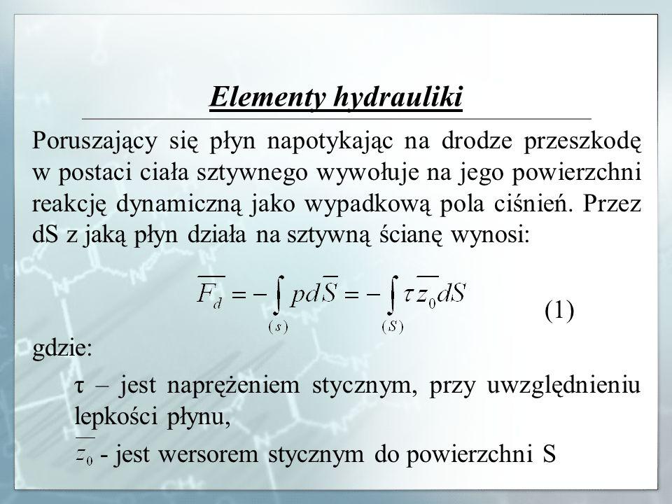 Elementy hydrauliki (1) gdzie: