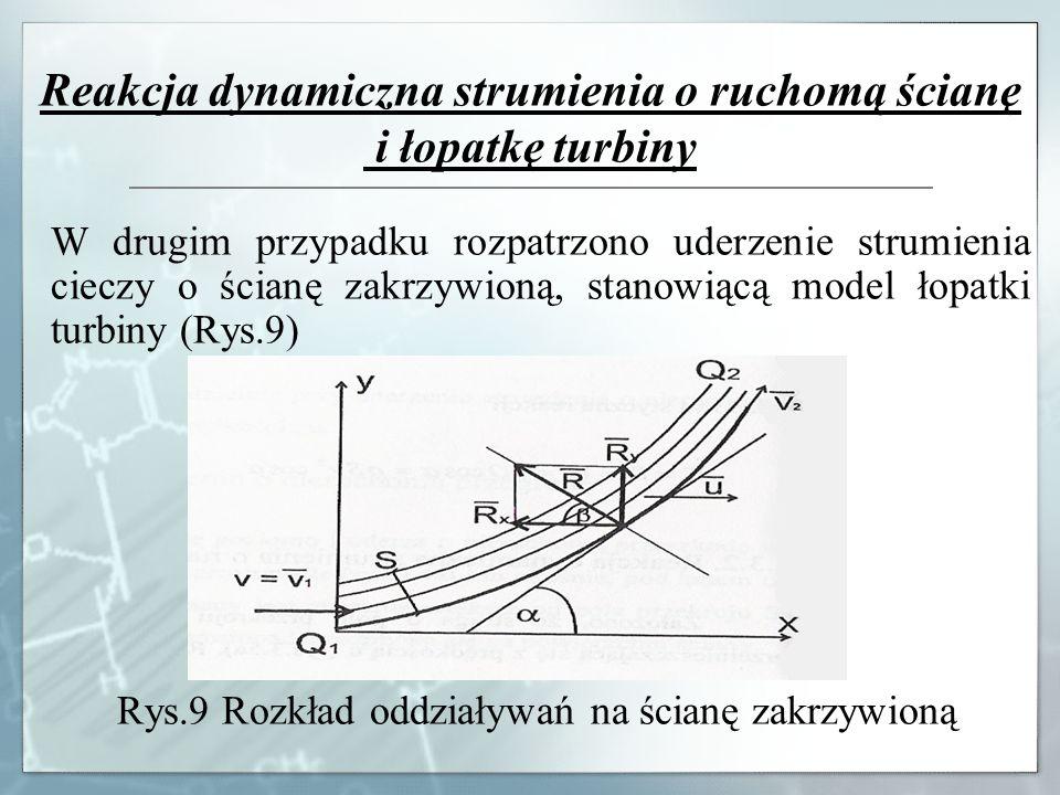 Reakcja dynamiczna strumienia o ruchomą ścianę i łopatkę turbiny