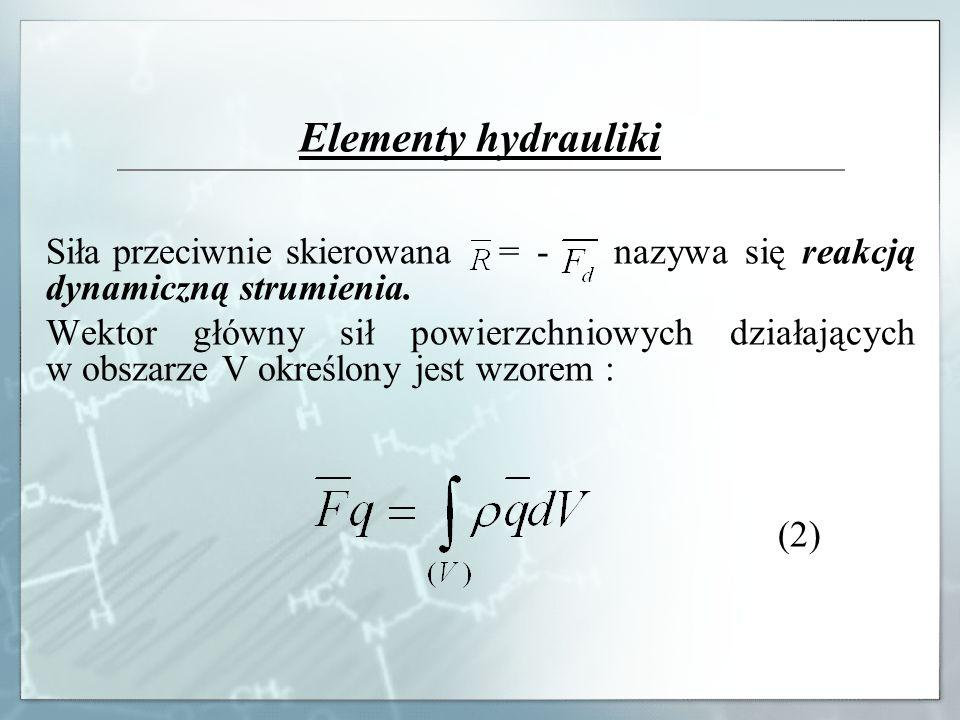 Elementy hydrauliki Siła przeciwnie skierowana = - nazywa się reakcją dynamiczną strumienia.