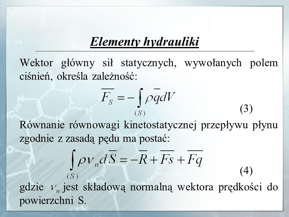 Elementy hydrauliki Wektor główny sił statycznych, wywołanych polem ciśnień, określa zależność: (3)