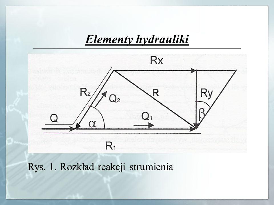 Elementy hydrauliki R Rys. 1. Rozkład reakcji strumienia