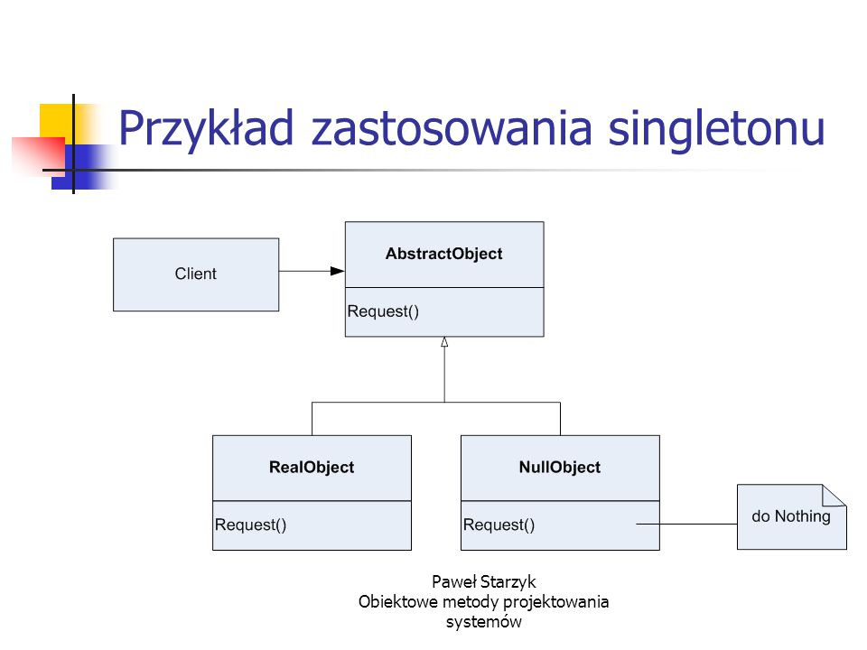 Przykład zastosowania singletonu