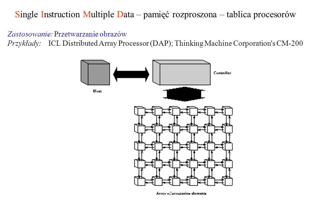 Single Instruction Multiple Data – pamięć rozproszona – tablica procesorów