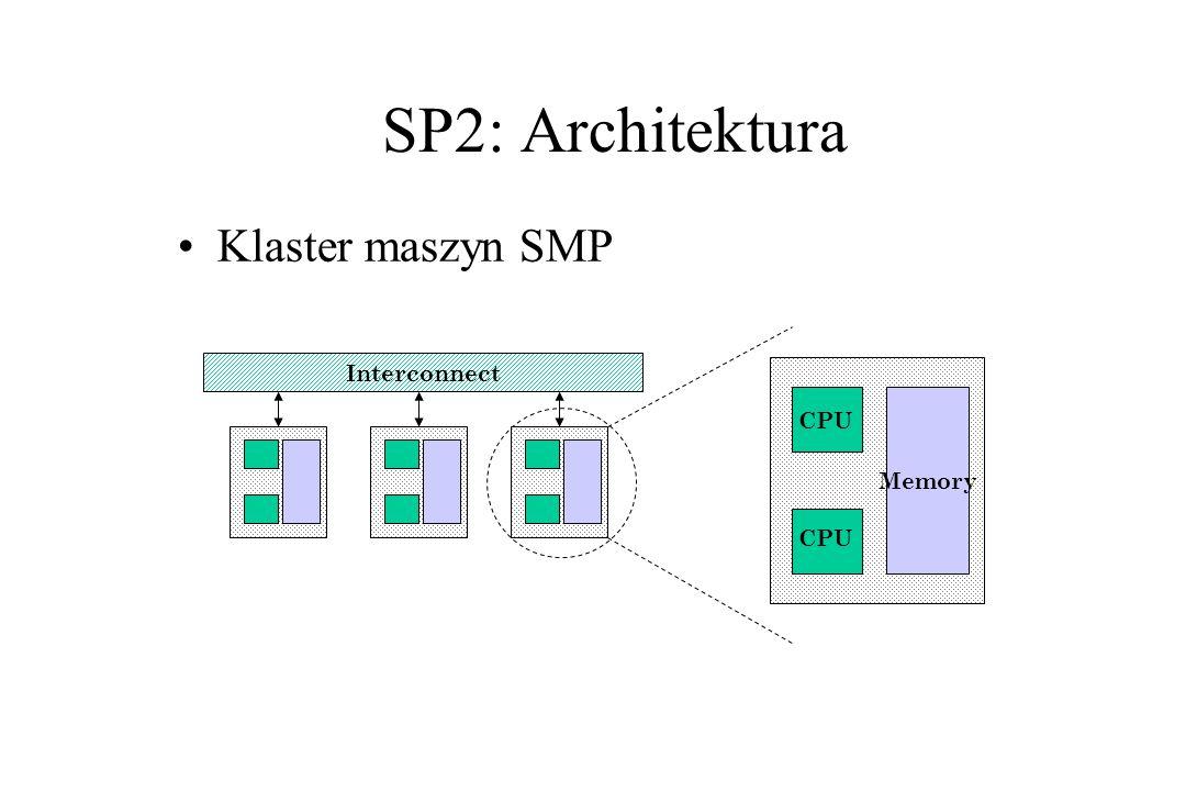 SP2: Architektura Klaster maszyn SMP Interconnect Memory CPU CPU