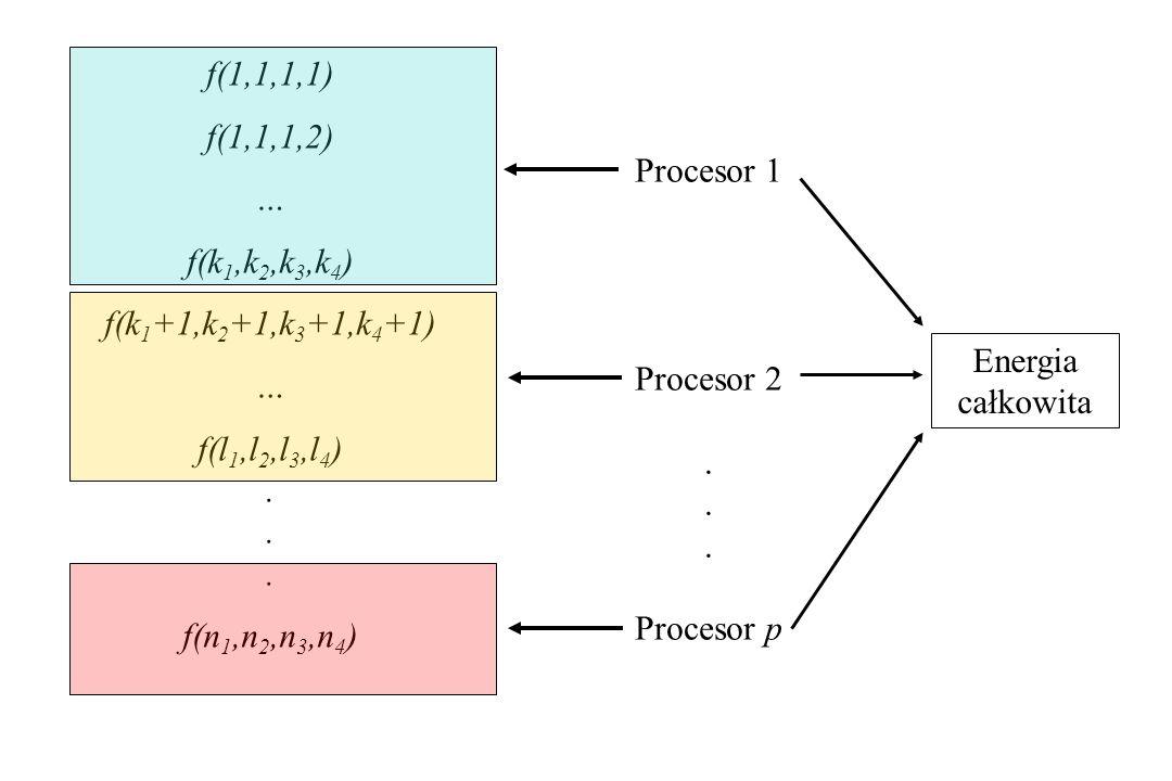 f(1,1,1,1) f(1,1,1,2) … f(k1,k2,k3,k4) f(k1+1,k2+1,k3+1,k4+1) f(l1,l2,l3,l4) . f(n1,n2,n3,n4)