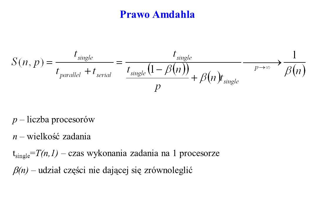 Prawo Amdahla p – liczba procesorów n – wielkość zadania
