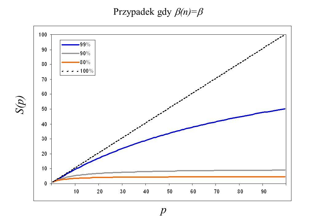 Przypadek gdy b(n)=b S(p) p